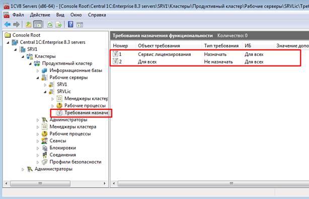 Настройка программных лицензий 1с на сервер программист 1с курсы но